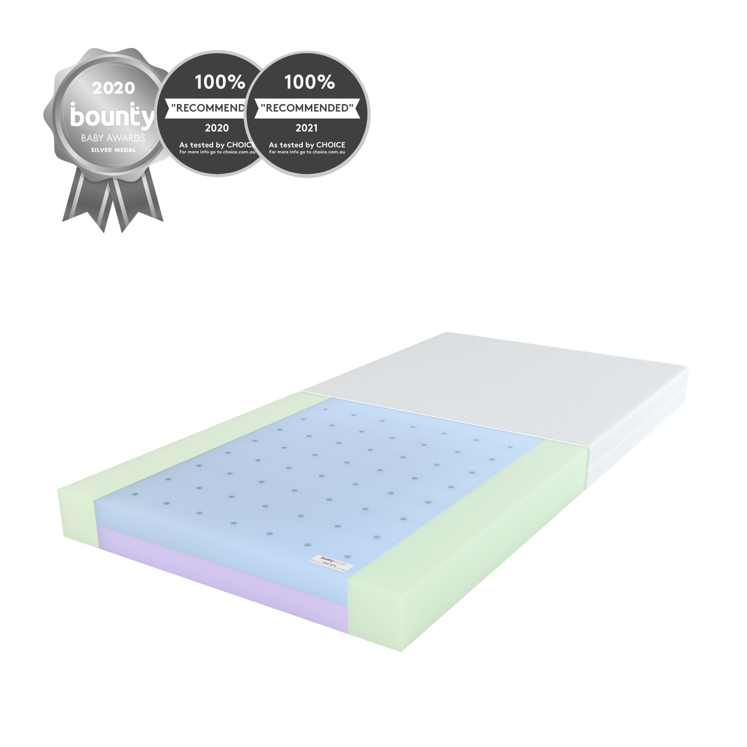 Babyrest DuoCore Cot Mattress